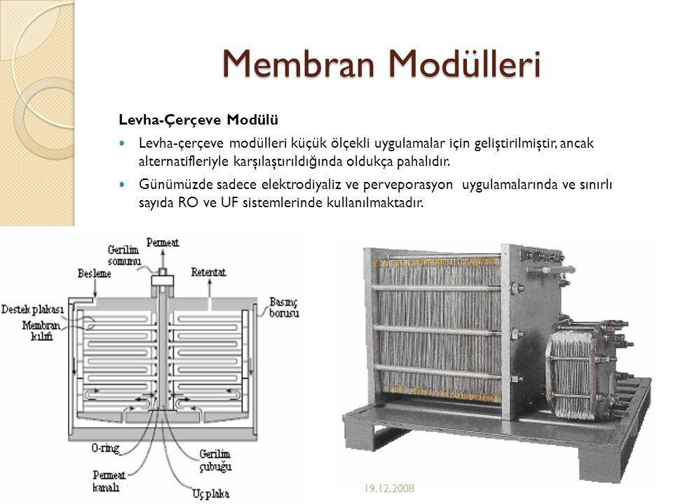 Membran Modülleri Levha-Çerçeve Modülü