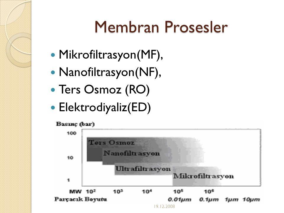 Membran Prosesler Mikrofiltrasyon(MF), Nanofiltrasyon(NF),