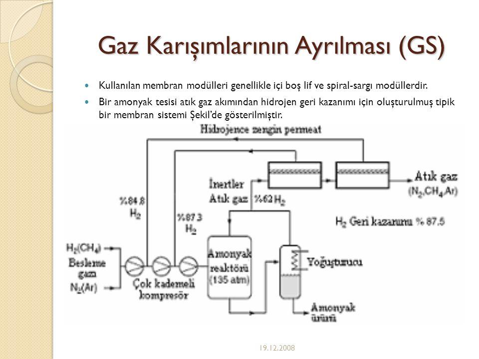 Gaz Karışımlarının Ayrılması (GS)