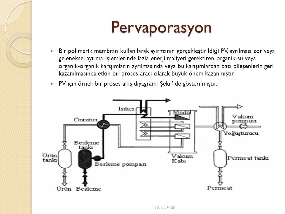 Pervaporasyon