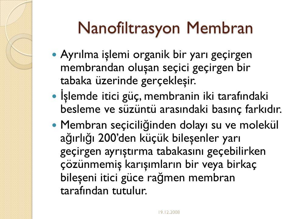 Nanofiltrasyon Membran
