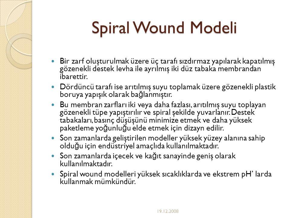 Spiral Wound Modeli
