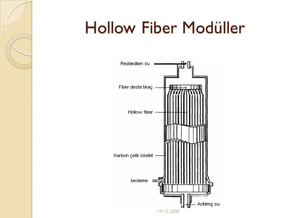 Hollow Fiber Modüller 19.12.2008