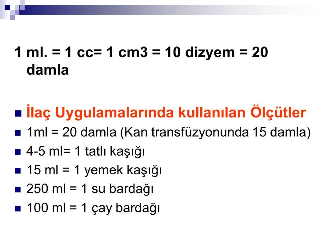 1 ml. = 1 cc= 1 cm3 = 10 dizyem = 20 damla