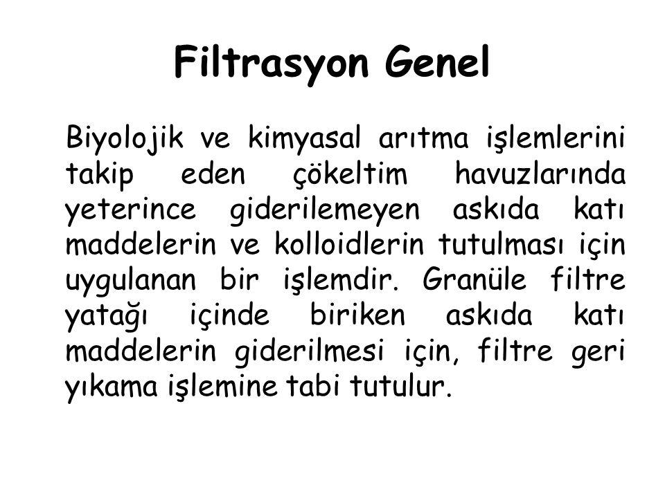 Filtrasyon Genel