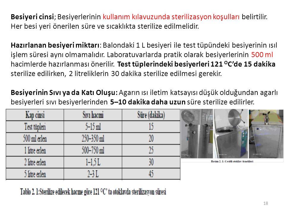 Besiyeri cinsi; Besiyerlerinin kullanım kılavuzunda sterilizasyon koşulları belirtilir. Her besi yeri önerilen süre ve sıcaklıkta sterilize edilmelidir.