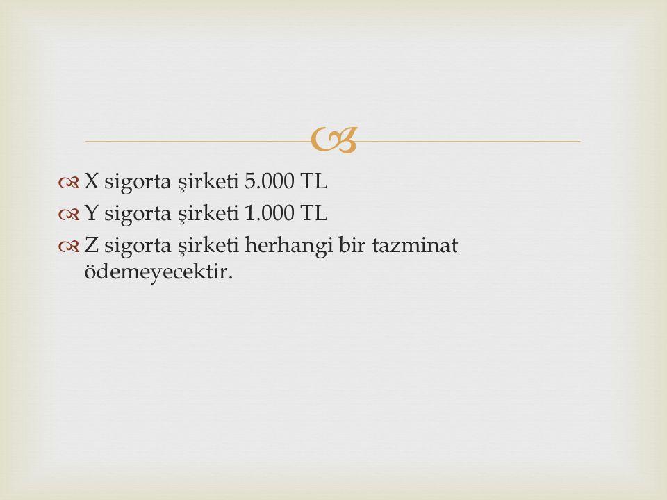 X sigorta şirketi 5.000 TL Y sigorta şirketi 1.000 TL.