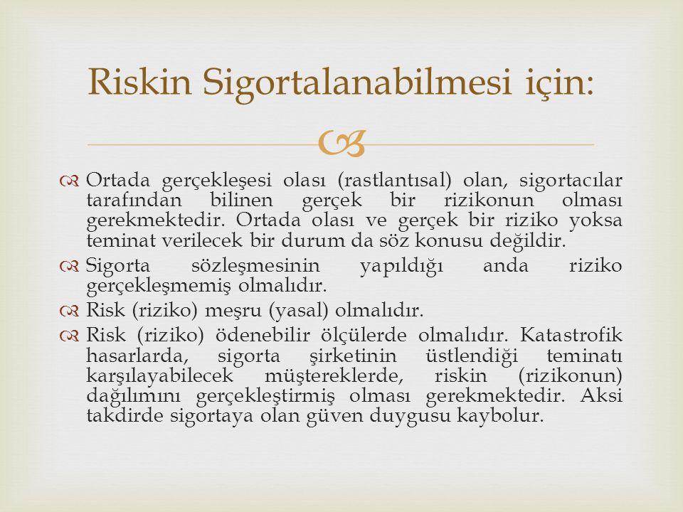 Riskin Sigortalanabilmesi için: