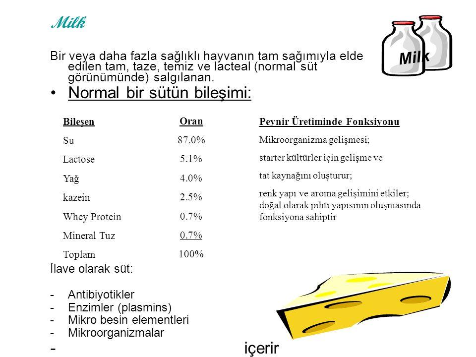 Normal bir sütün bileşimi: