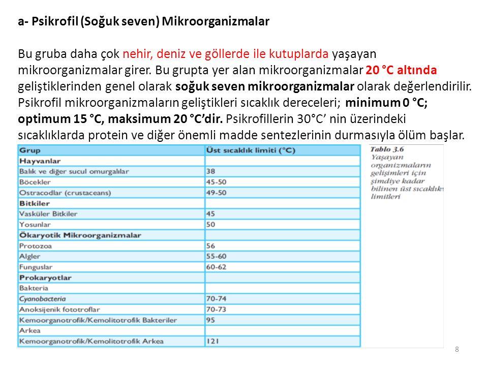 a- Psikrofil (Soğuk seven) Mikroorganizmalar