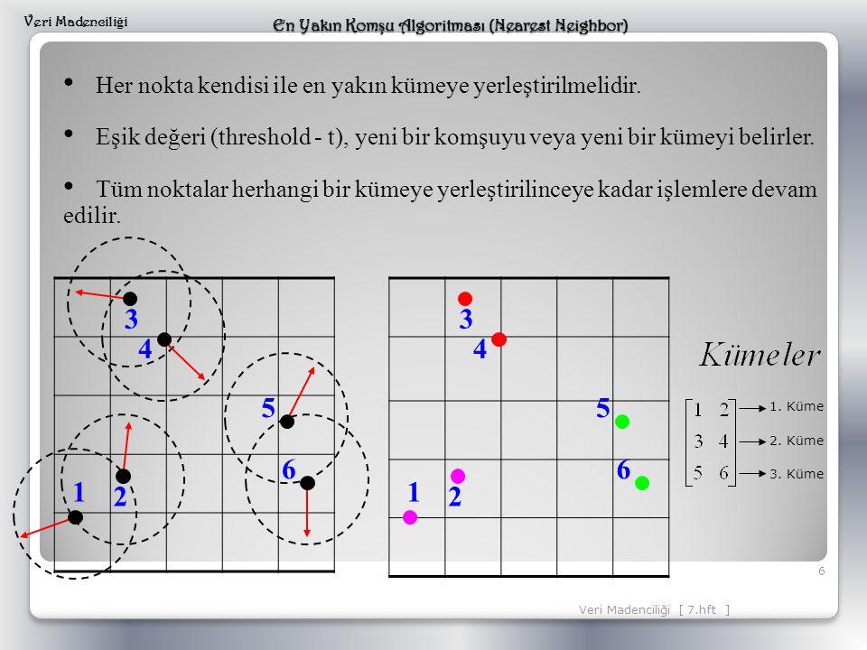 Veri Madenciliği En Yakın Komşu Algoritması (Nearest Neighbor) Her nokta kendisi ile en yakın kümeye yerleştirilmelidir.