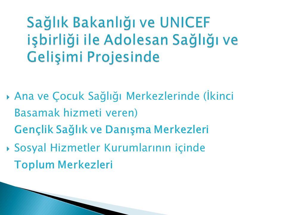 Sağlık Bakanlığı ve UNICEF işbirliği ile Adolesan Sağlığı ve Gelişimi Projesinde