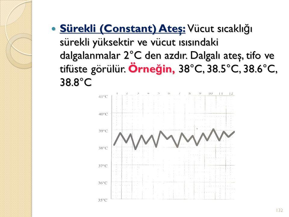 Sürekli (Constant) Ateş: Vücut sıcaklığı sürekli yüksektir ve vücut ısısındaki dalgalanmalar 2°C den azdır.