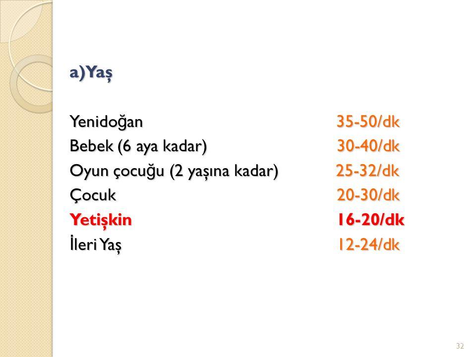 a)Yaş Yenidoğan 35-50/dk Bebek (6 aya kadar) 30-40/dk Oyun çocuğu (2 yaşına kadar) 25-32/dk Çocuk 20-30/dk Yetişkin 16-20/dk İleri Yaş 12-24/dk
