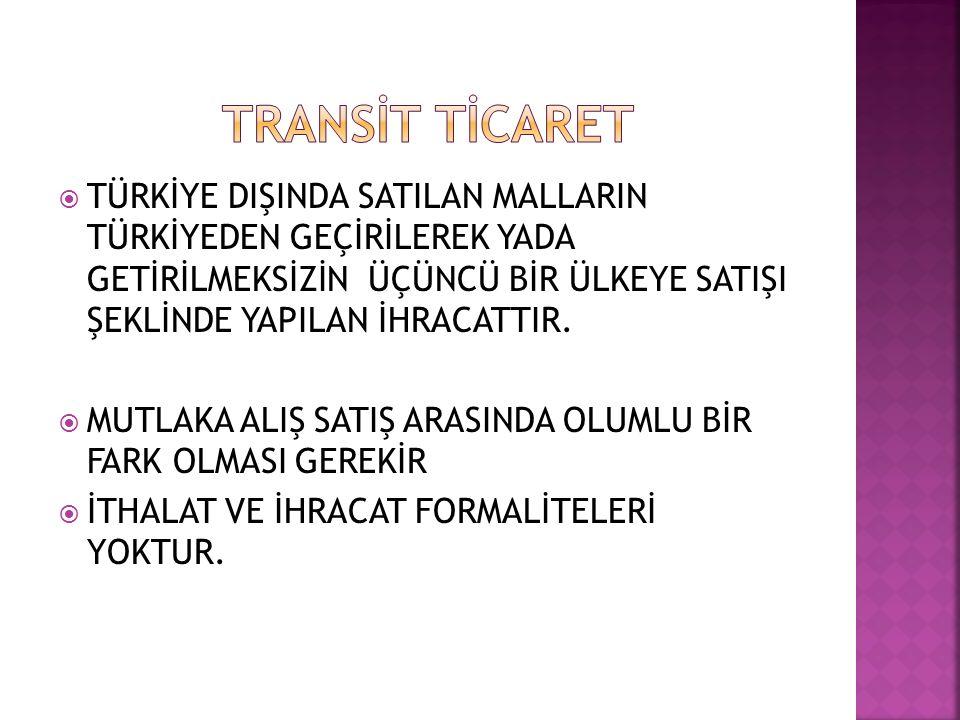 TRANSİT TİCARET