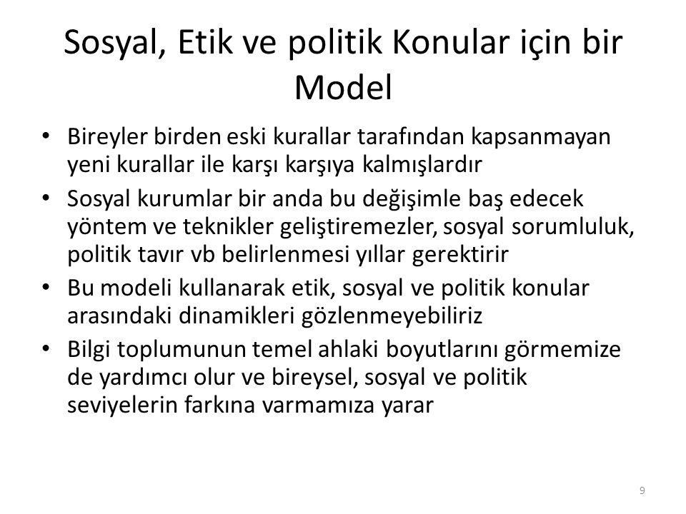 Sosyal, Etik ve politik Konular için bir Model