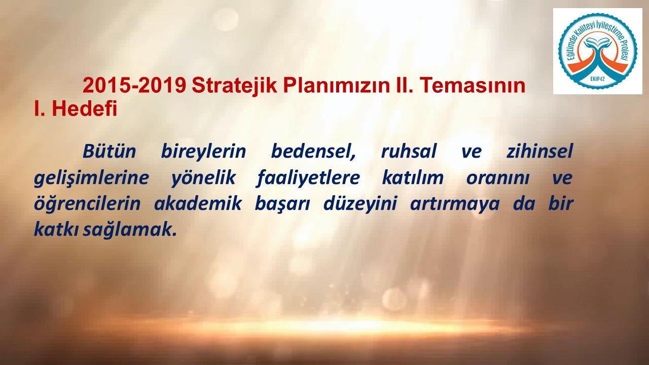 2015-2019 Stratejik Planımızın II. Temasının I. Hedefi