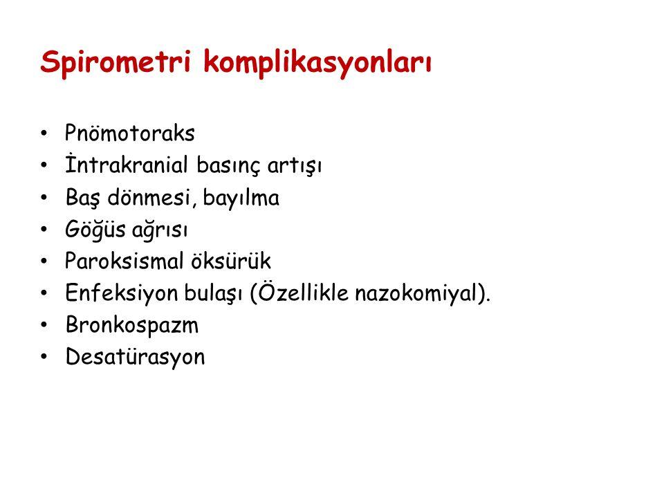 Spirometri komplikasyonları