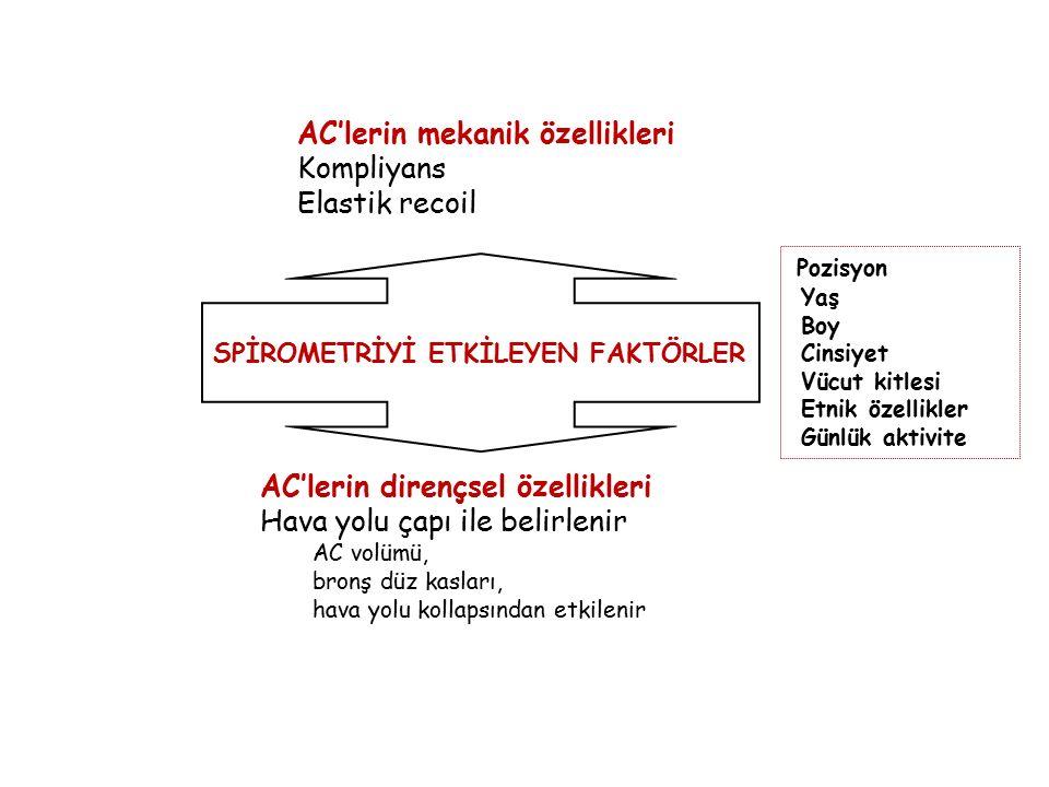 AC'lerin mekanik özellikleri Kompliyans Elastik recoil