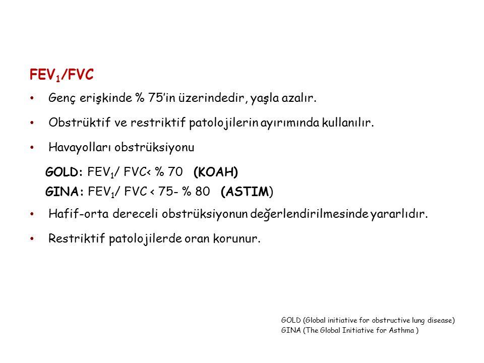 FEV1/FVC Genç erişkinde % 75'in üzerindedir, yaşla azalır.