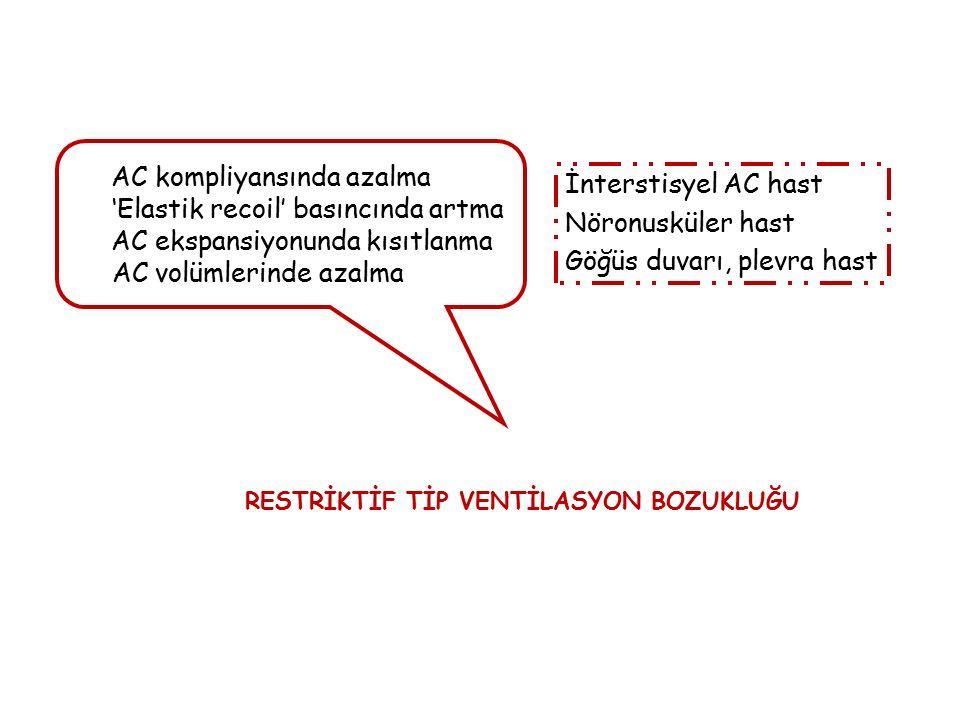 AC kompliyansında azalma 'Elastik recoil' basıncında artma