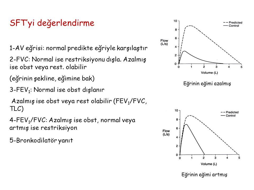 SFT'yi değerlendirme 1-AV eğrisi: normal predikte eğriyle karşılaştır