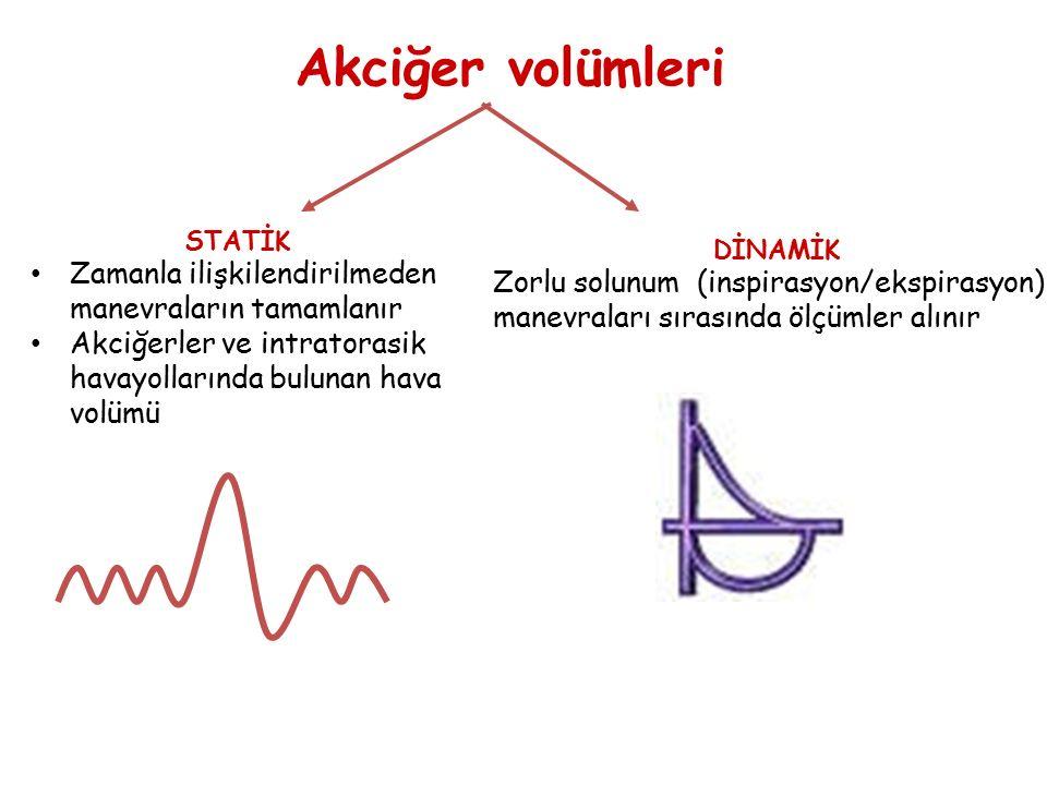 Akciğer volümleri Zamanla ilişkilendirilmeden manevraların tamamlanır