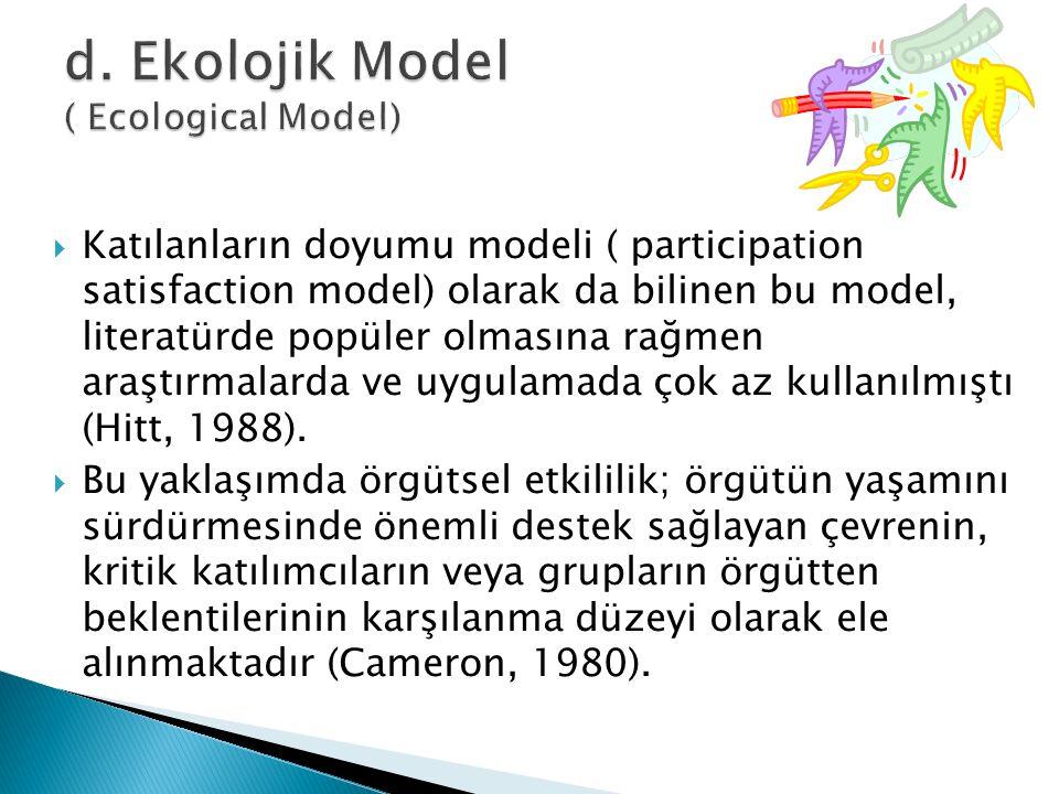d. Ekolojik Model ( Ecological Model)