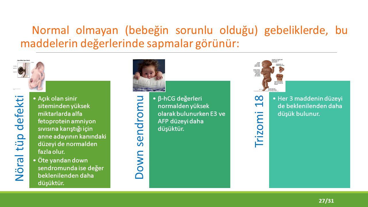 Normal olmayan (bebeğin sorunlu olduğu) gebeliklerde, bu maddelerin değerlerinde sapmalar görünür: