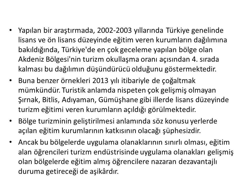 Yapılan bir araştırmada, 2002-2003 yıllarında Türkiye genelinde lisans ve ön lisans düzeyinde eğitim veren kurumların dağılımına bakıldığında, Türkiye de en çok geceleme yapılan bölge olan Akdeniz Bölgesi nin turizm okullaşma oranı açısından 4. sırada kalması bu dağılımın düşündürücü olduğunu göstermektedir.
