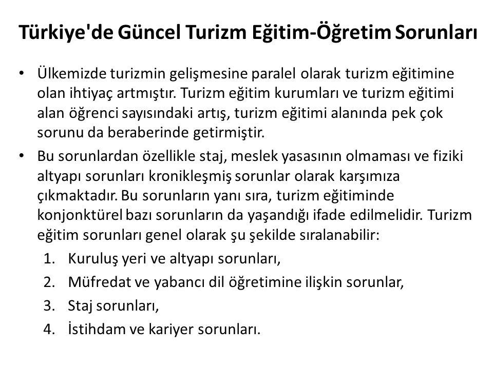 Türkiye de Güncel Turizm Eğitim-Öğretim Sorunları