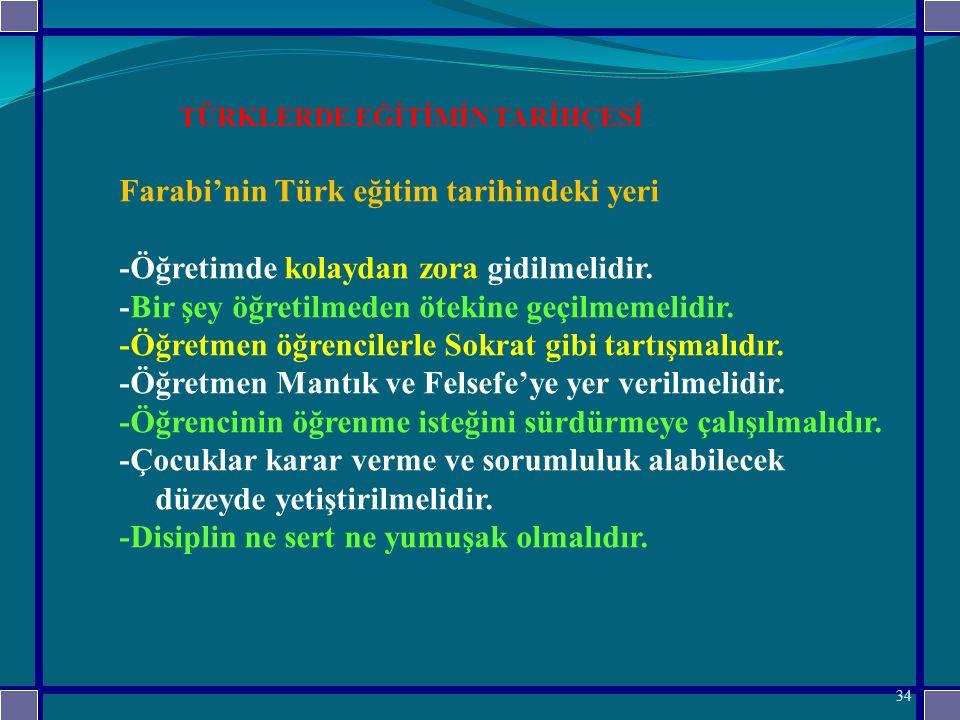 Farabi'nin Türk eğitim tarihindeki yeri