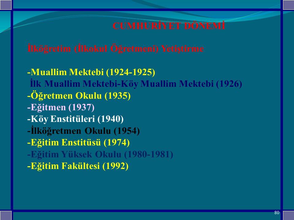 CUMHURİYET DÖNEMİ İlköğretim (İlkokul Öğretmeni) Yetiştirme. -Muallim Mektebi (1924-1925) İlk Muallim Mektebi-Köy Muallim Mektebi (1926)