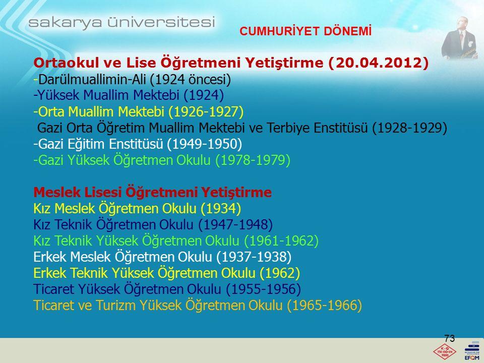 Ortaokul ve Lise Öğretmeni Yetiştirme (20.04.2012)