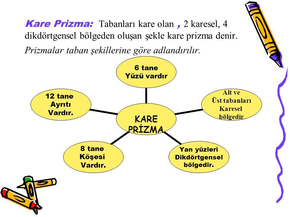Kare Prizma: Tabanları kare olan , 2 karesel, 4 dikdörtgensel bölgeden oluşan şekle kare prizma denir.