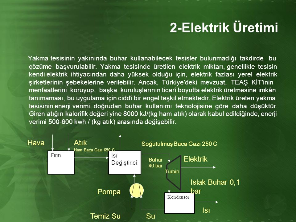 2-Elektrik Üretimi