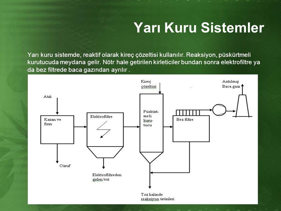 Yarı Kuru Sistemler