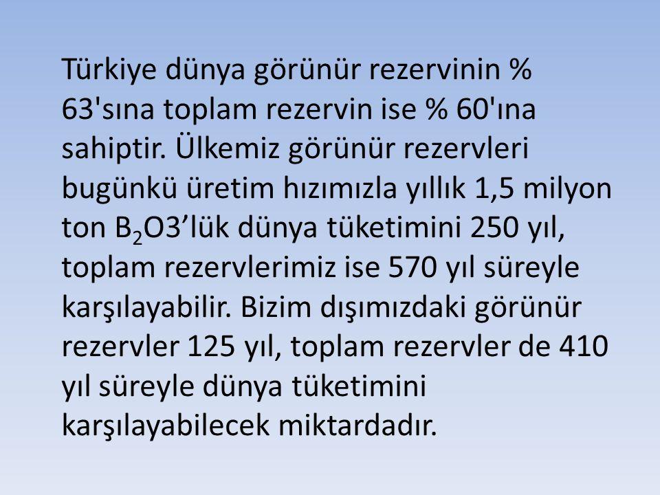 Türkiye dünya görünür rezervinin % 63 sına toplam rezervin ise % 60 ına sahiptir.