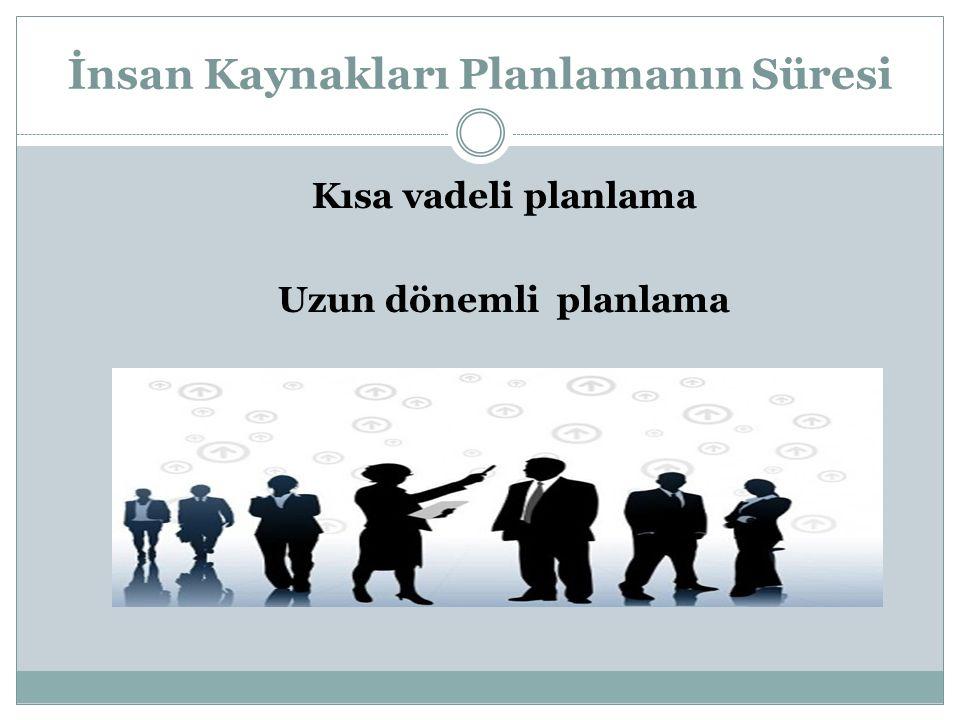 İnsan Kaynakları Planlamanın Süresi