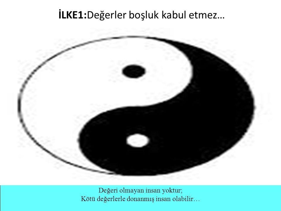 İLKE1:Değerler boşluk kabul etmez…