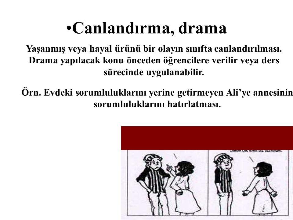 Canlandırma, drama