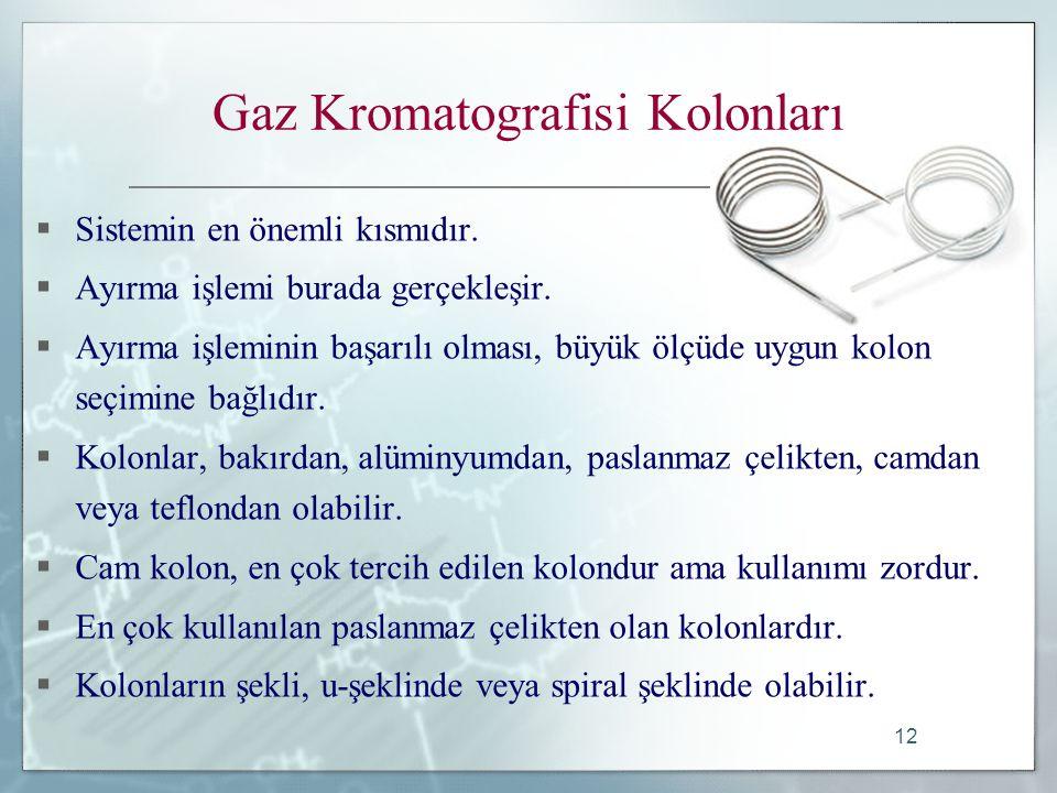 Gaz Kromatografisi Kolonları