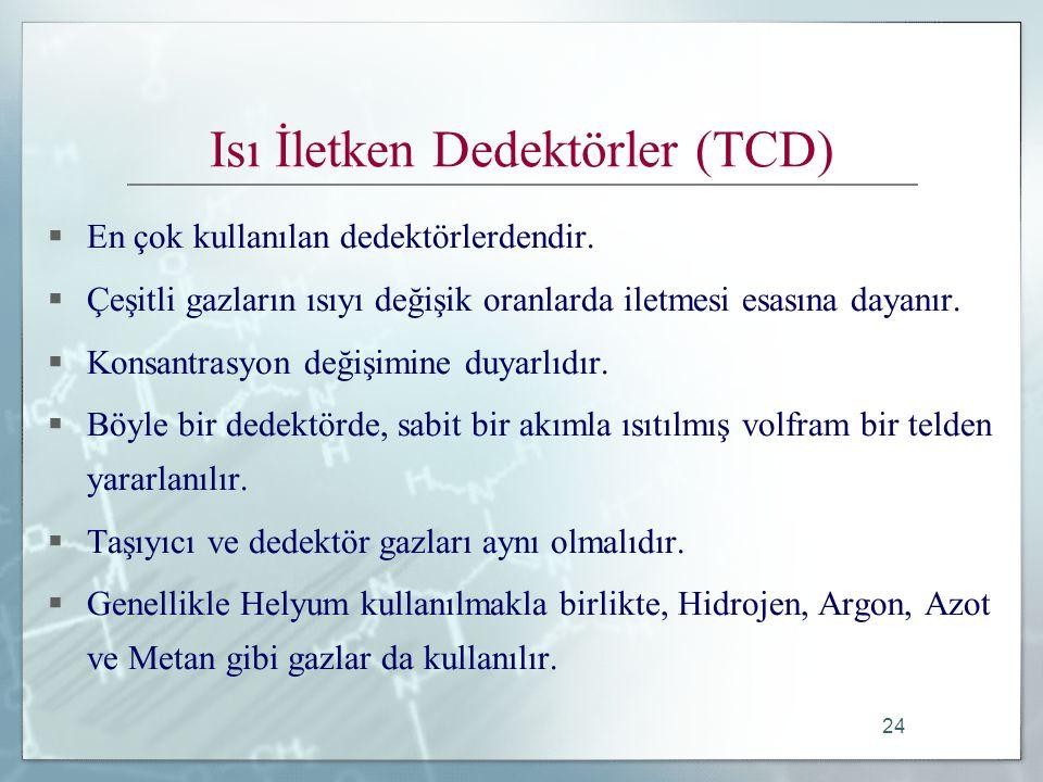 Isı İletken Dedektörler (TCD)