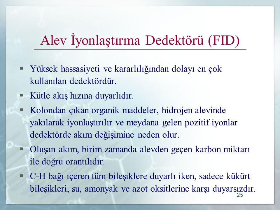 Alev İyonlaştırma Dedektörü (FID)