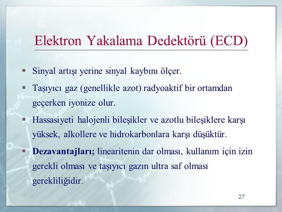 Elektron Yakalama Dedektörü (ECD)