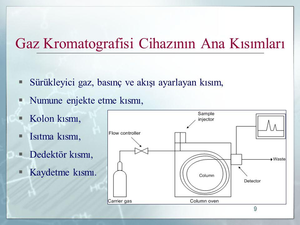 Gaz Kromatografisi Cihazının Ana Kısımları