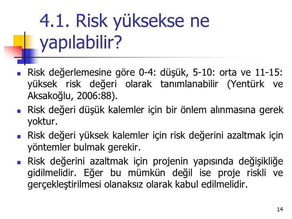 4.1. Risk yüksekse ne yapılabilir