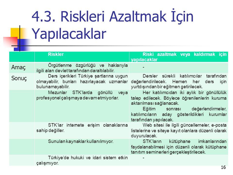 4.3. Riskleri Azaltmak İçin Yapılacaklar
