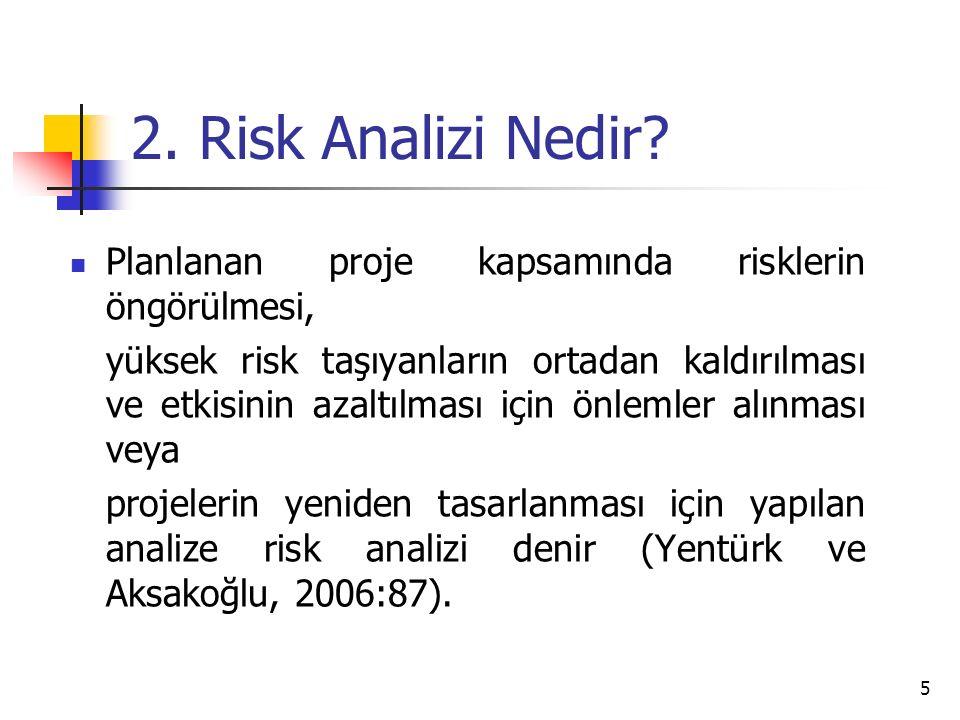 2. Risk Analizi Nedir Planlanan proje kapsamında risklerin öngörülmesi,