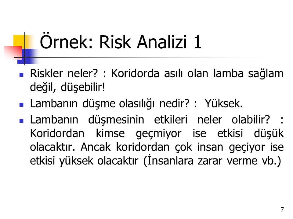Örnek: Risk Analizi 1 Riskler neler : Koridorda asılı olan lamba sağlam değil, düşebilir! Lambanın düşme olasılığı nedir : Yüksek.